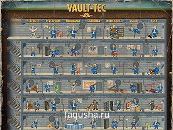 Все характеристики и способности S.P.E.C.I.A.L в Fallout 4